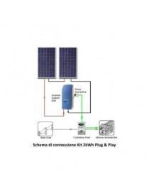 Kit fotovoltaico casa da...